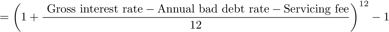 Formula for calculating Updated Annual Return